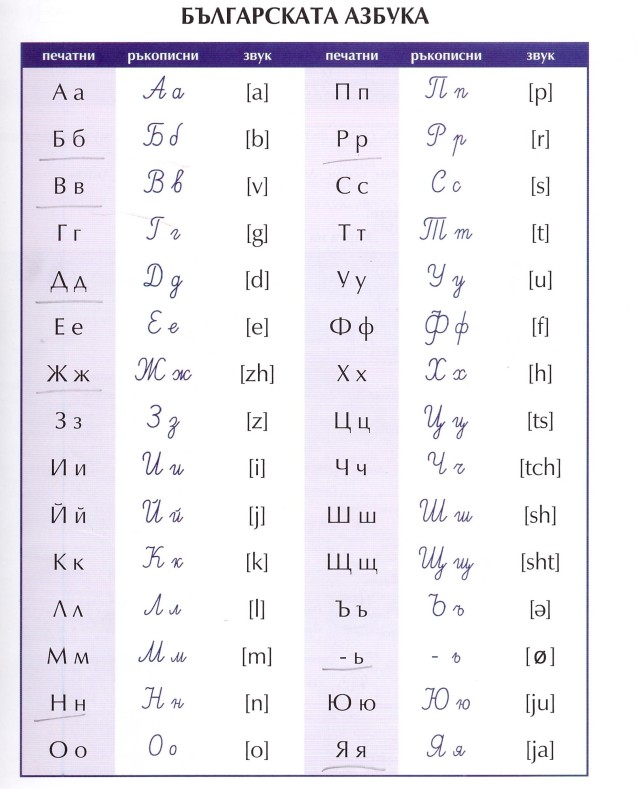 The alphabet 001